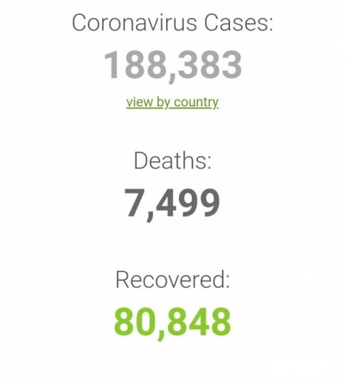 Coronavirus cazuri