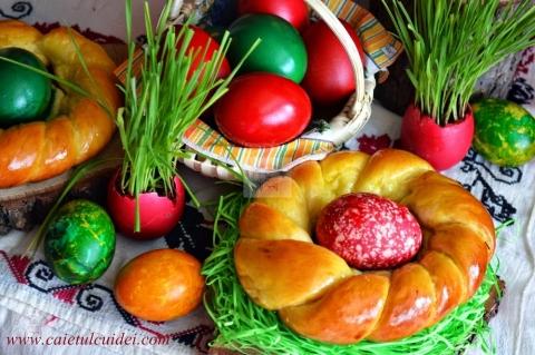 Obiceiurile de Paște